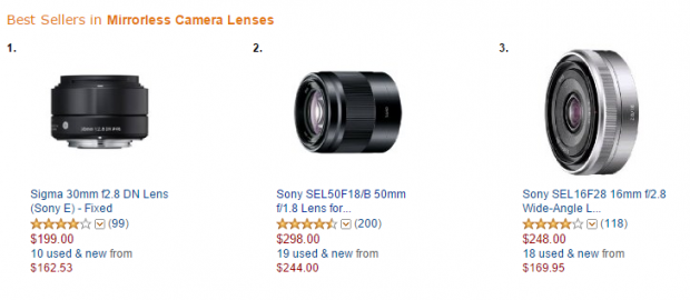 Sigma 30mm F2.8 DN Lens: Best Seller in Mirrorless Cameras